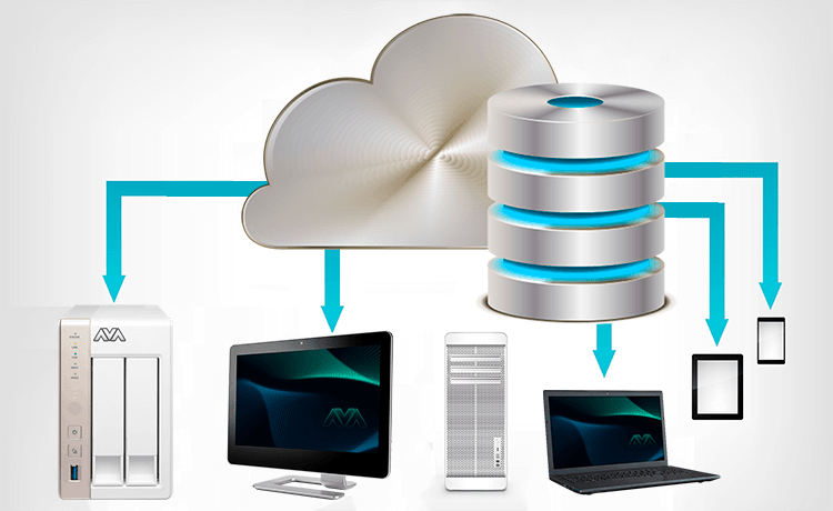 backup methods and destinations