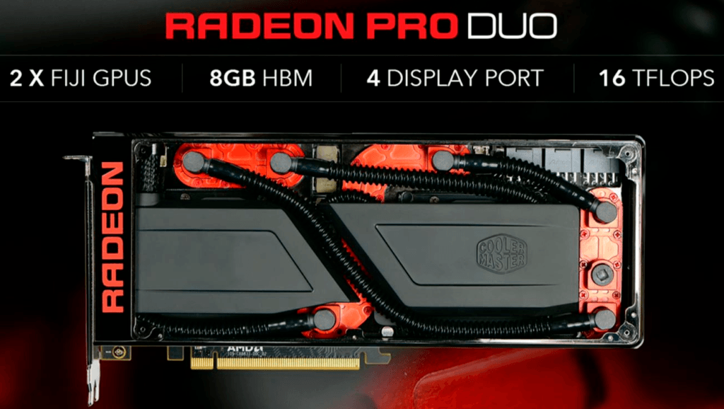 The fastest graphics card in the world