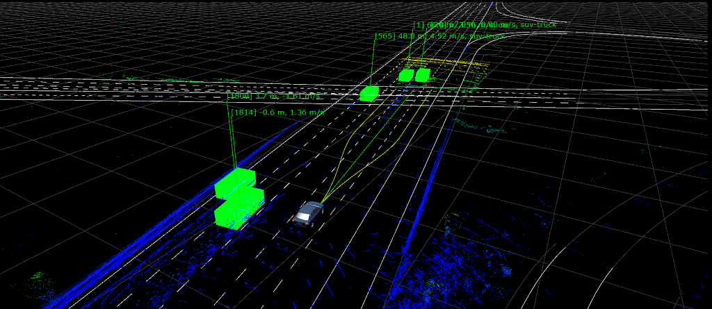This software is a great foundation to build the programs that self-driving cars run on.